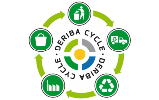 DERIBA_CYCLE