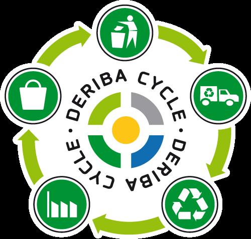 DERIBA CYCLE